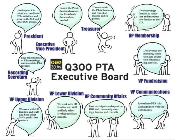 Q300PTA2021ExecutiveBoardInfographicRev4